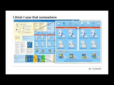 Webinar: Solving Real-World Problems with SCOM Dashboards