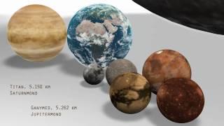 got balls - planet size comparison, 12tune