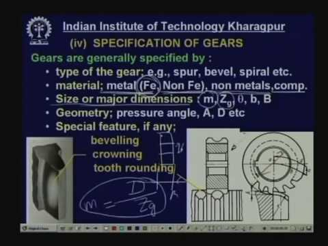 Lecture - 32 Gear Manufacturing