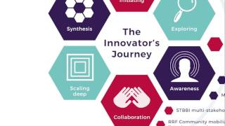 SFU Social Innovation Certificate Final Project Video - Morenike Olaosebikan