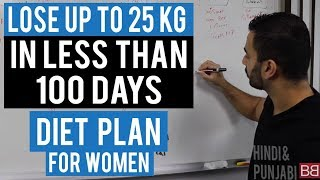Lose UP TO 25KG with this FAT LOSS DIET PLAN! (Hindi / Punjabi)