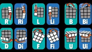 Solving Rubik's Cube 3x3 in Bangla for the beginners.