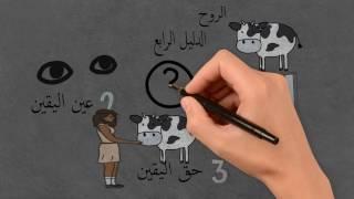 مراجعة لكتاب الأدلة المادية علي وجود الله -  محمد متولي الشعراوي.