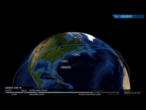 CRS-14 Mission