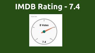 Iraivan Kodutha Varam  1978 movie  IMDB Rating  Review   Complete report   Story   Cast