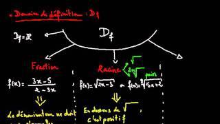 Généralités sur les fonctions cours 1