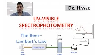 Spectrophotometry | Beer-Lambert Law.