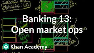 Banking 13: Open Market Operations