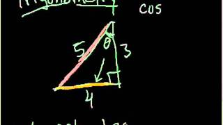Basic Trigonometry (Bangla)