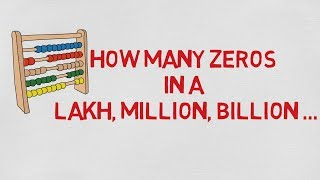 A Billion Is How Many Zeros