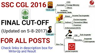 SSC CGL 2016 || FINAL CUT-OFF FOR ALL POSTS