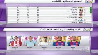 جدول ترتيب الدوري الإسباني + ترتيب الهدافين بعد رباعية ريال مدريد و رباعية برشلونة