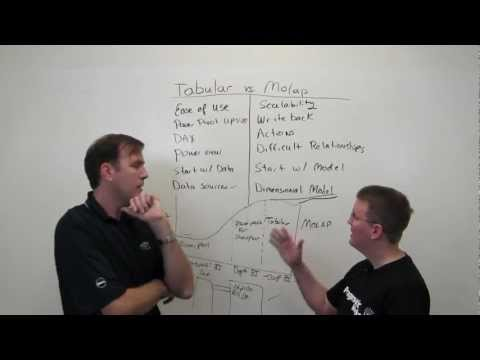 Whiteboard Wednesday: SSAS Tabular vs. MOLAP