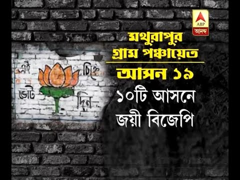 Xxx Mp4 Malda Many Winning BJP Candidates Forced To Leave Village Following Alleged Threat From T 3gp Sex