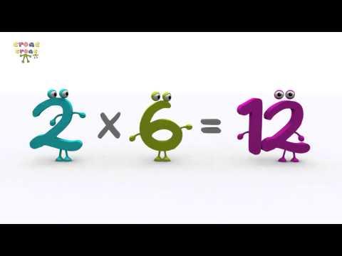 La tabla del 2 NUEVO. Ejercicios de matemática para niños