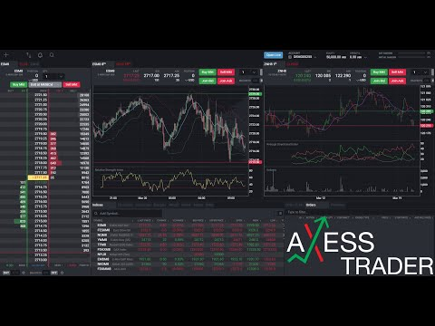 Xxx Mp4 AXESS TRADER Cloud Based Trading Analysis Charting More W GFF Brokers 3gp Sex