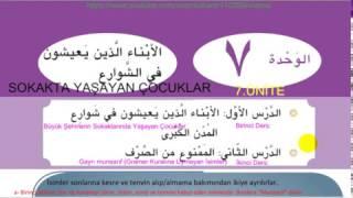 imam hatip lisesi 12 sınıf arapca 7  unite 1  ders konu anlatım