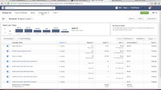 Facebook Ads : Power Editor vs. Ads Manager