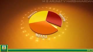 SSIET Promo   M S Arun & T V Harshavardan (17.07.2013)