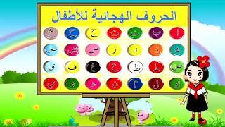 الحروف الهجائية للأطفال | مع أمثلة صور الحيوانات