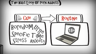 HOW I QUIT PORN - THE POWER OF HABIT BY CHARLES DUHIGG ANIMATED BOOK SUMMARY