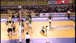 All Star Game Indonesia Proliga 2009 Game 2 part 2