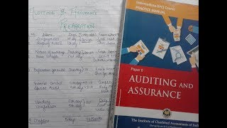 Auditing and Assurance Preparation Tips in just five days for Nov. 2017 attempt CA IPCC