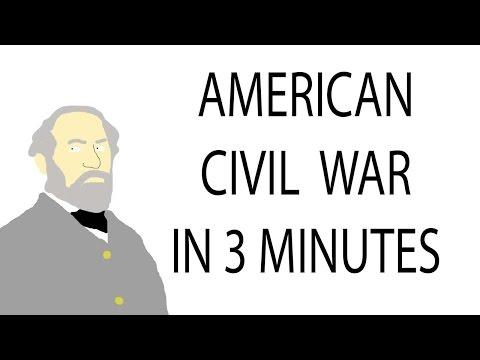watch American Civil War | 3 Minute History