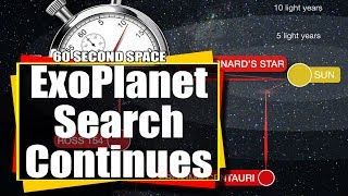 60 Second Space: Live search for Planets around Proxima Centauri continues