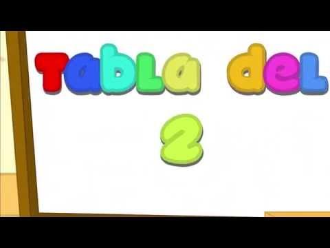 Tabla del 2 Canción Infantil Aprendiendo a Multiplicar