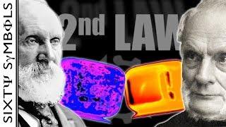 Second Law of Thermodynamics - Sixty Symbols