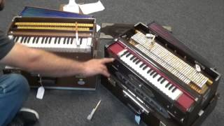 An Overview of the Harmonium
