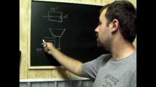 Blacksmithing Lesson #1: How to build a Blacksmith coal forge