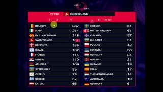 My personal voting Eurovision 2017