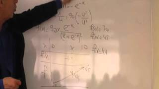 Révisions maths  BTS  2012