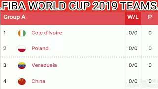 FIBA WORLD CUP 2019 ; Schedule ; groups ; teams ; points table ; USA ; Australia ; Nigeria; China