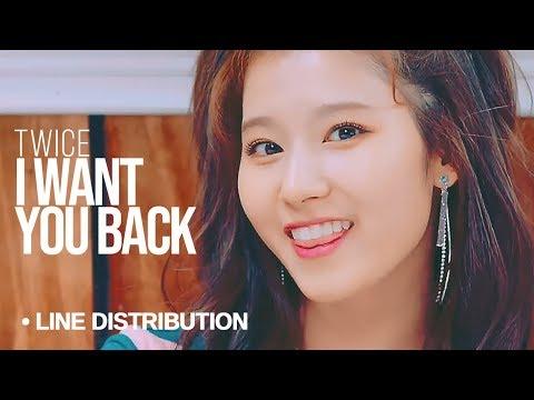 TWICE「I want you back」Line Distribution