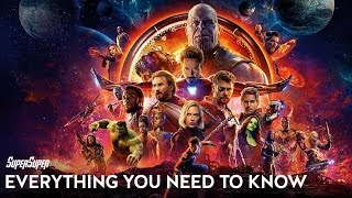 Avengers: Infinity War- Everything You Need To Know | Explained in HINDI