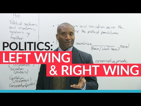 Talking About Politics LEFT WING & RIGHT WING