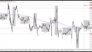 How Banks Manipulate Retail Forex Traders - Day Trading Strategy
