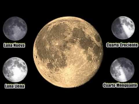 Influencia de la luna sobre tierra yahoo dating