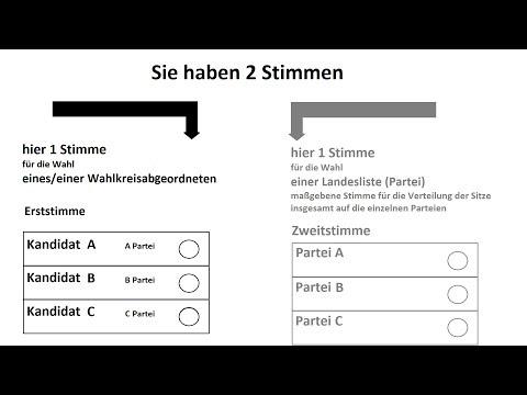 Xxx Mp4 Bundestagswahl So Wählt Ihr Richtig – Wahlzettel Stimmzettel Richtig Ausfüllen Anleitung 3gp Sex