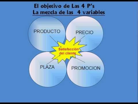 Las 4 P's de la Mercadotecnia y de un blog