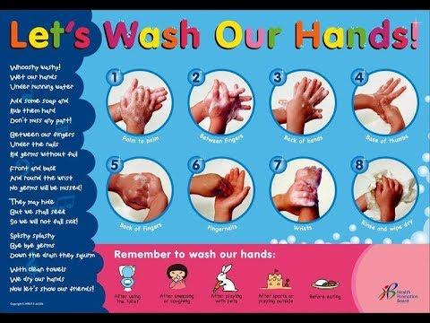 Xxx Mp4 7 Steps Of Hand Hygiene Hand Washing Technique National Quality Assurance System NQAS 3gp Sex