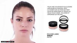 Tutoriel Planet Parfum : Touch ups FR