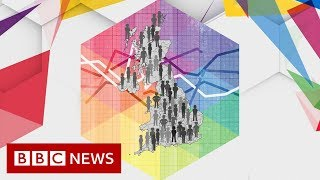 General election 2019: How to make sense of election polls - BBC News