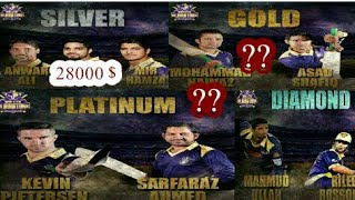 Quetta Gladiator players Salary for Pakistan Super League 2018 | Quetta Gladiator Squad For PSL 2018