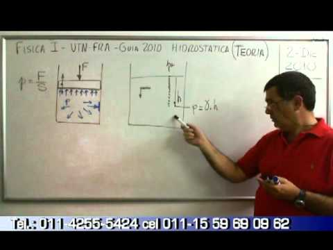 Hidrostatica principio de Arquimedes presion fuerza empuje