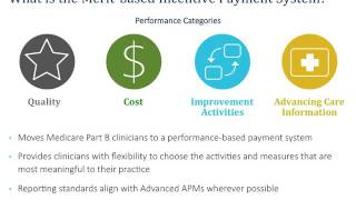 Introduction to the Merit-base Incentive Payment System (MIPS)