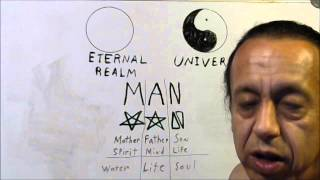 """The Gnostic Truth - """"The Sacred Secret""""  (ep1)"""